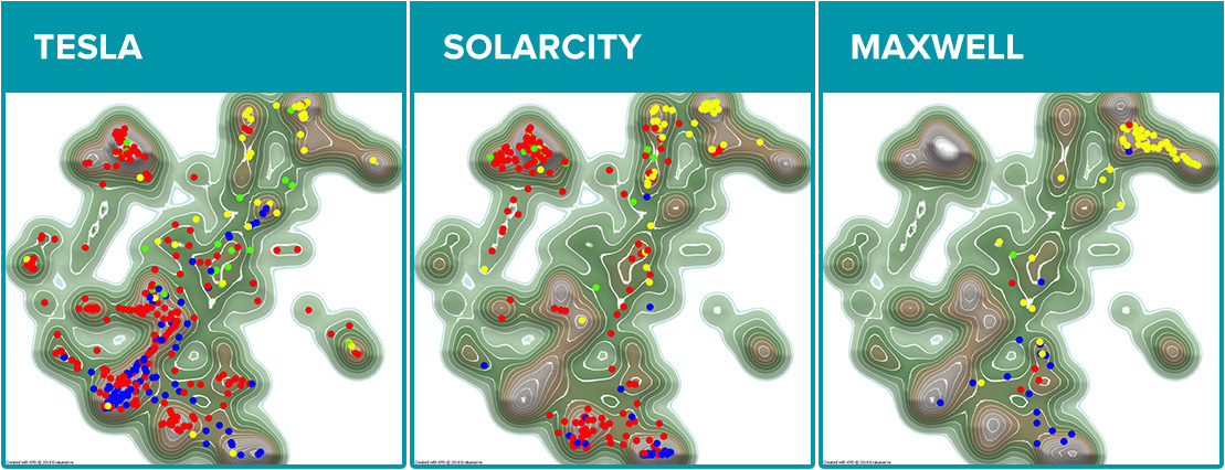 Tesla Portfolio landscapes showing which inventions originated from Tesla, SolarCity, and Maxwell