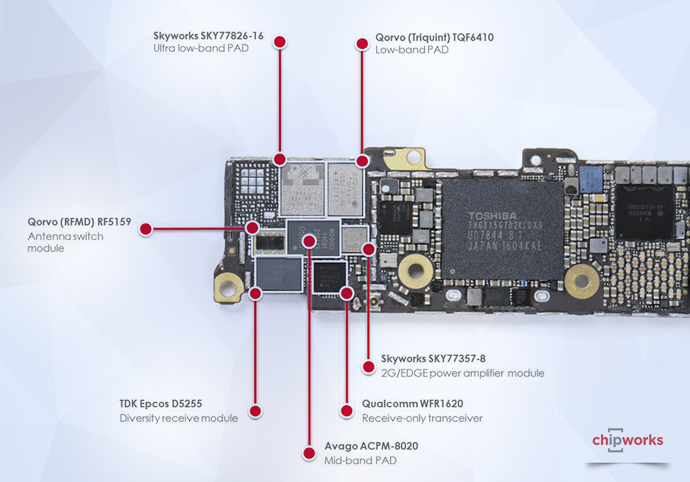 Pcb Layout Iphone 5s