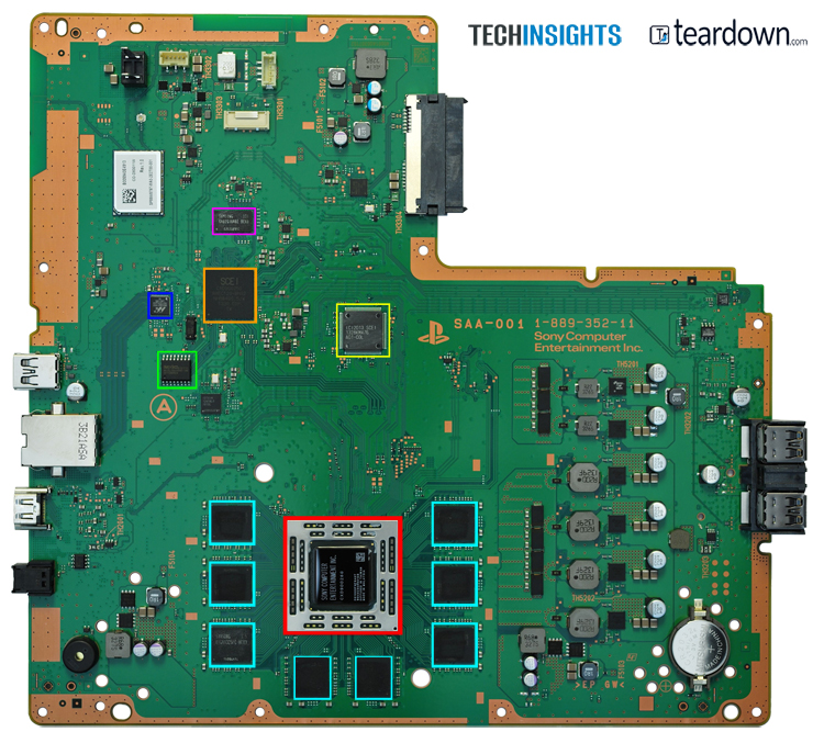 Inside the Sony PlayStation 4