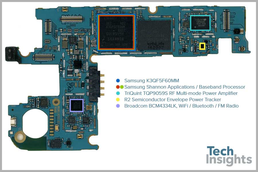 Samsung Galaxy S5 Mini Board Shot