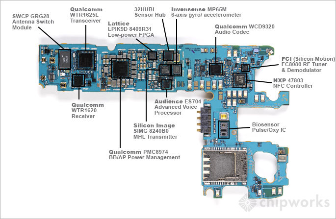Samsung Galaxy S5 Teardown | TechInsights