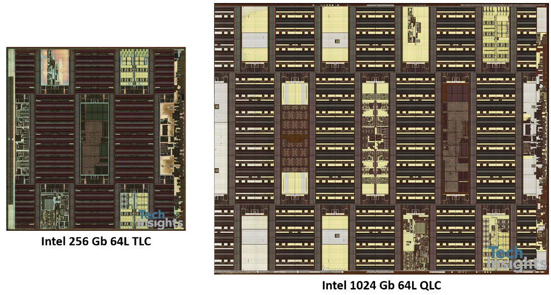 TechInsights memory technology update from IEDM18 | TechInsights