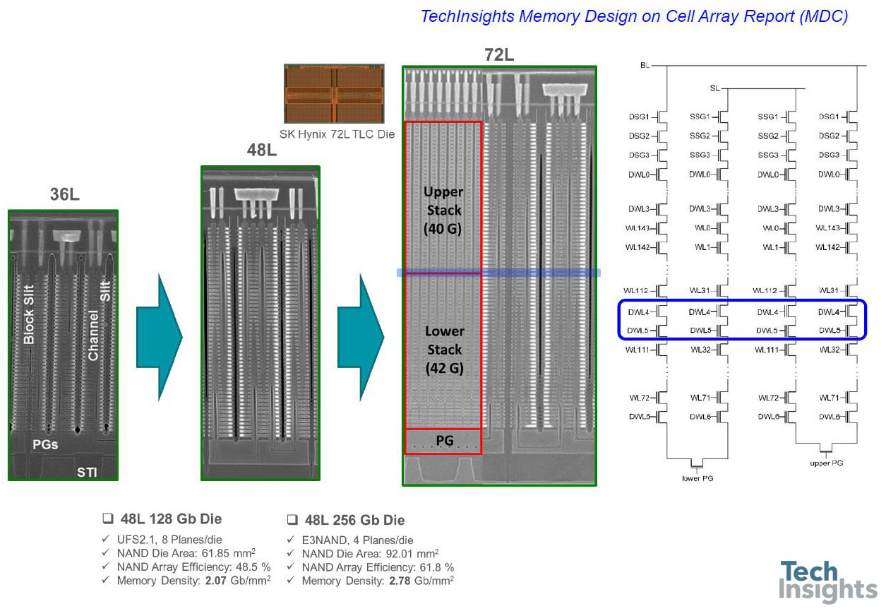 Intel 3D FG NAND QLC (64L): First 3D QLC!