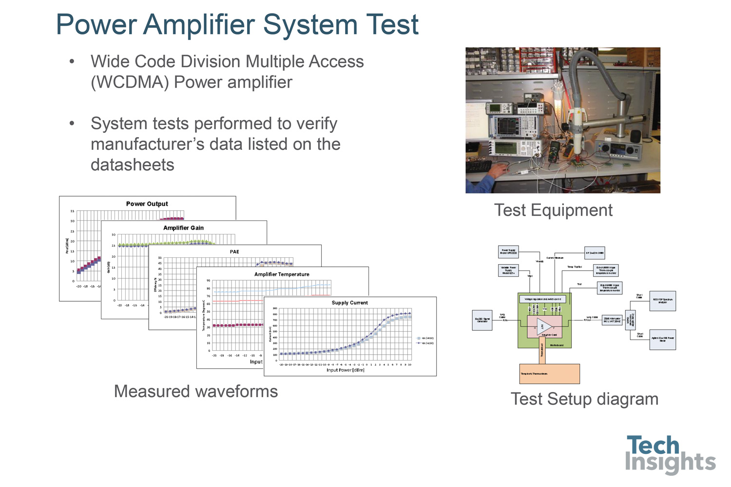 Power amplifier system testing. This analysis allows us to measure various operational parameters of a power amplifier