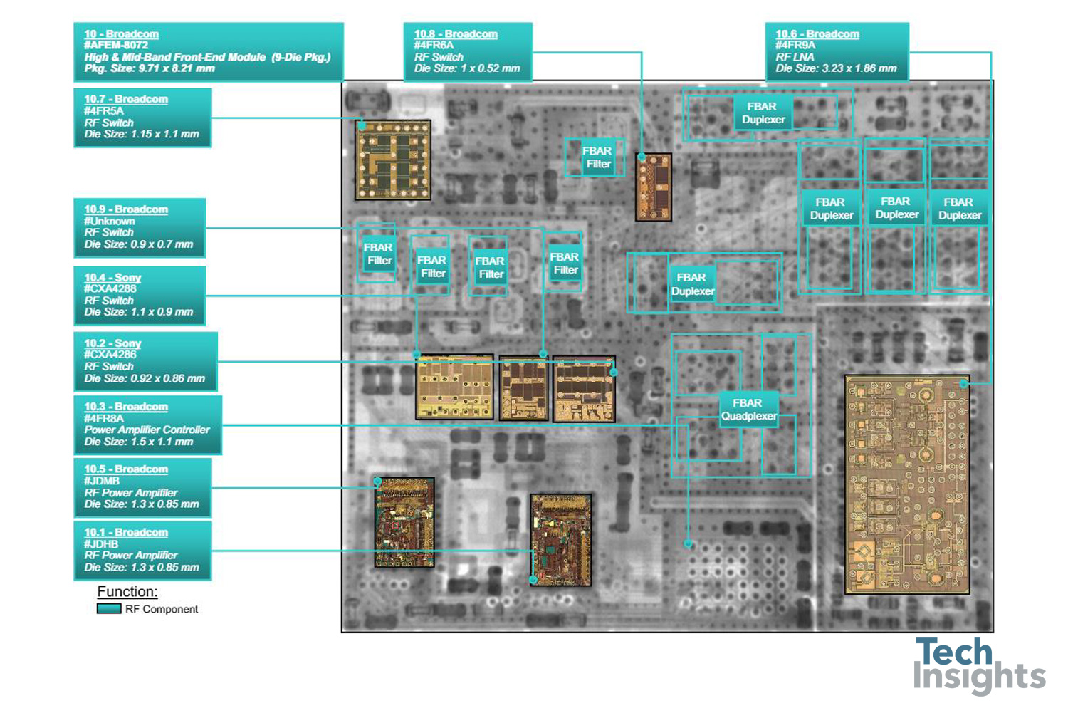 The Broadcom/Avago AFEM-8072 integrates multiple RF components