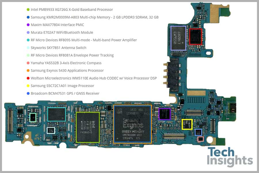 Samsung Galaxy Alpha Board