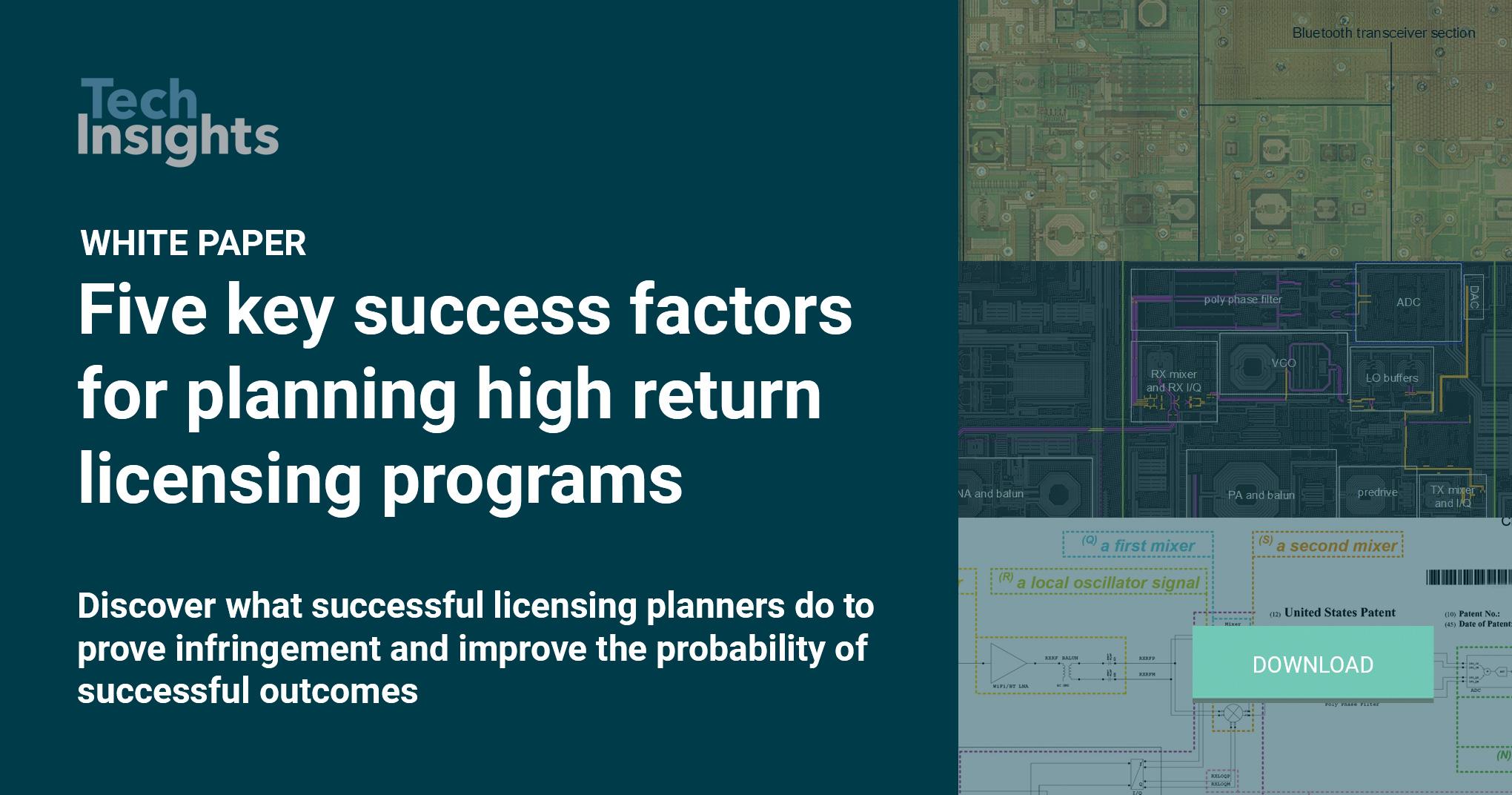 5 key success factors high return licensing programs