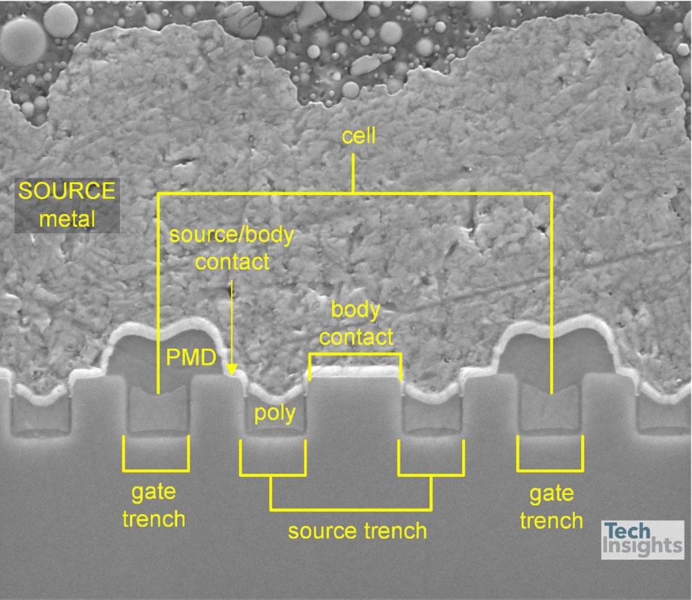 Figure 3 SCT3022ALGC11 Transistor Cell - Cross-Section SEM