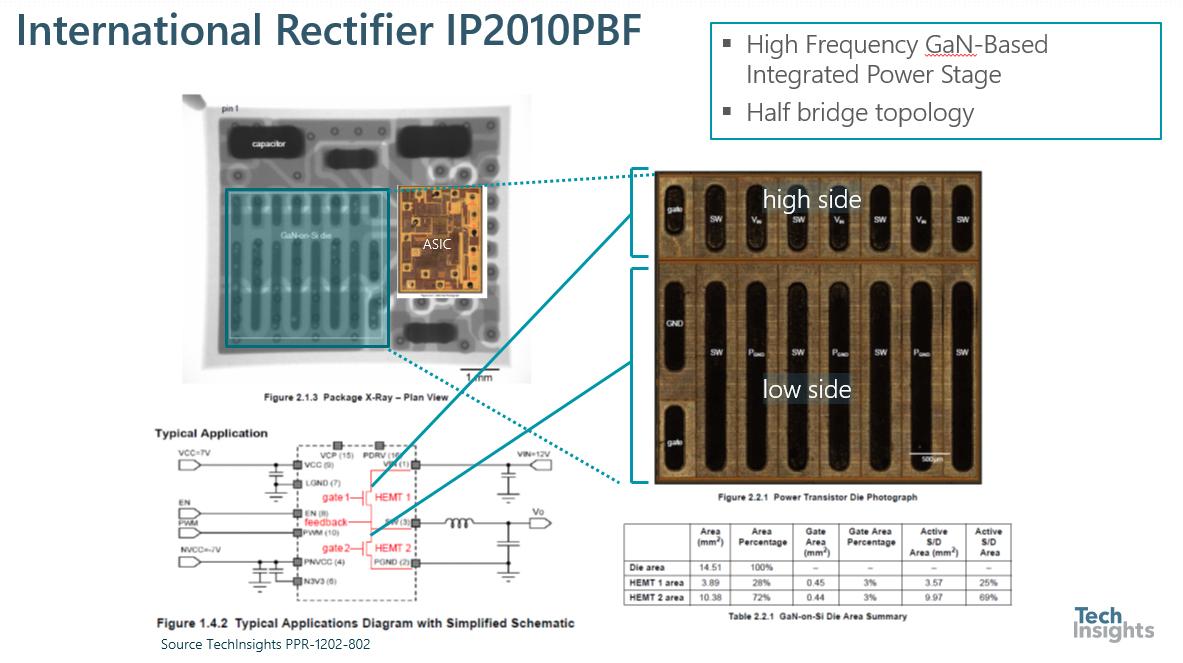 International Rectifier IP2010PBF GaN-Based Power Stage