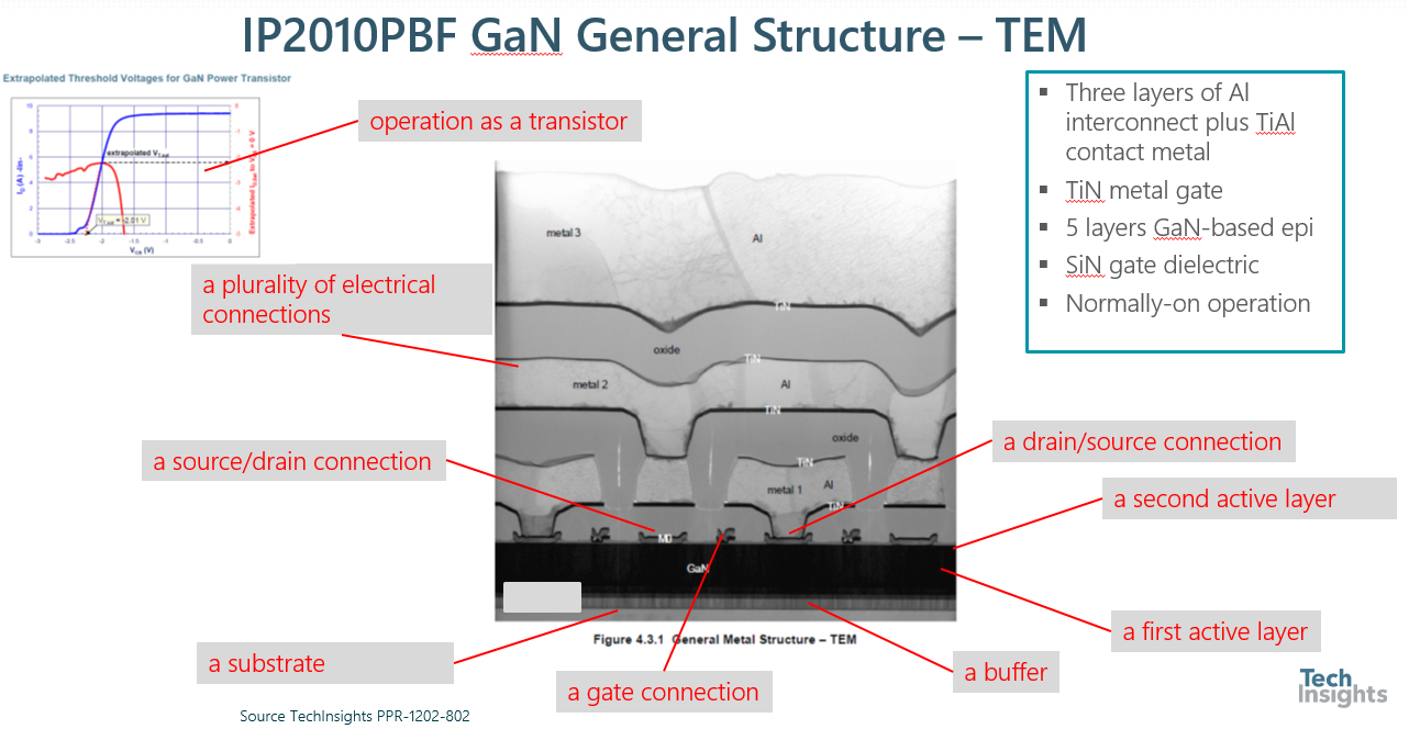 International Rectifier IP2010PBF General Device Structure – TEM