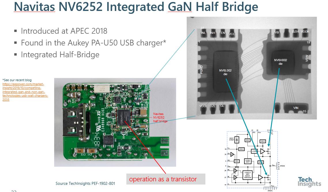 Navitas NV6252 Integrated GaN Half Bridge