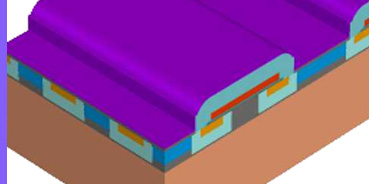 Silicon Carbide (SiC) Process Flow