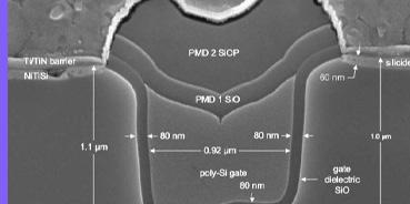 Silicon Carbide (SiC) Floorplan (PFR)
