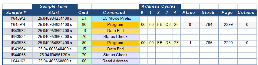 Flash Memory Interface – Excel transaction tables