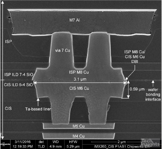 Hybrid Bonding Expands from Image Sensors to Logic, Memory