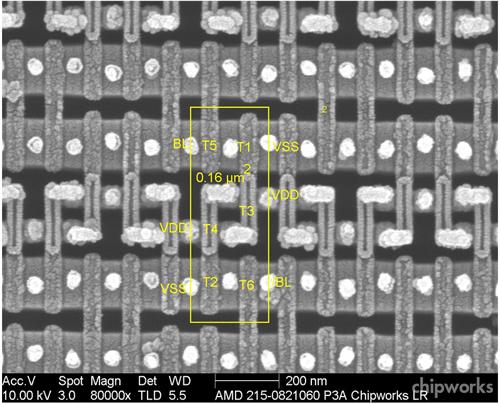 AMD 215-0821060 28 nm HP 6T-SRAM at Poly – Plan View SEM