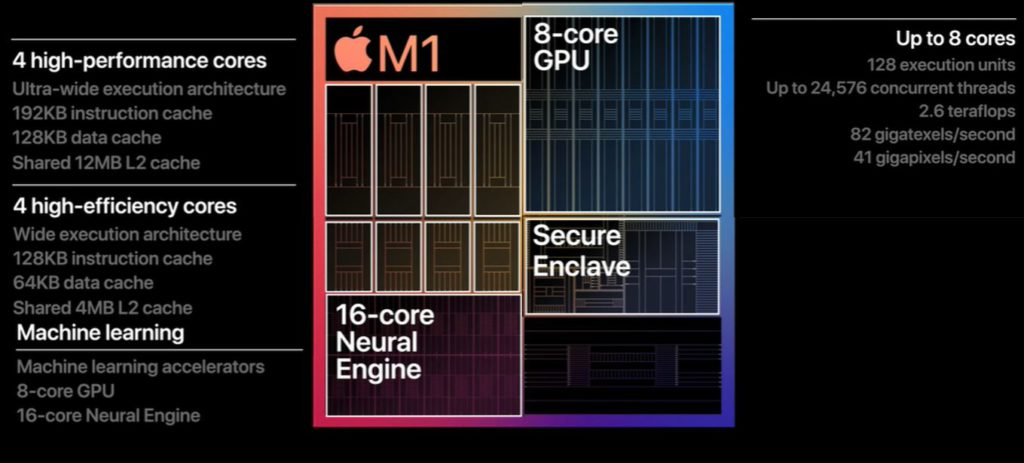 Analysis of Apple M1 is Happening – and, Thermal Imaging?