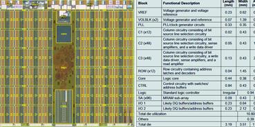 Floorplan Analysis (MFR)