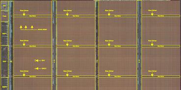 DRAM Functional Analysis (MFR)