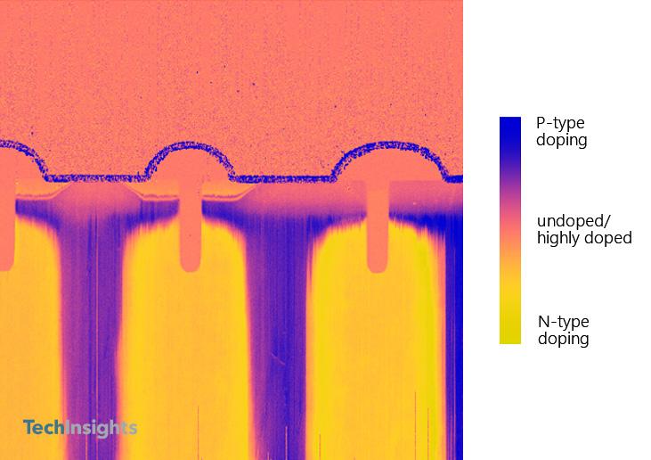 Latest SJ-MOSFET Technology