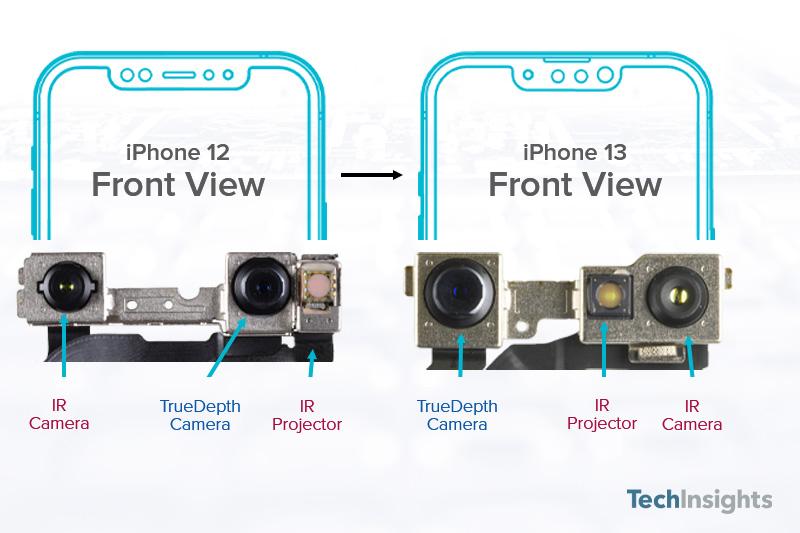 ¿Cuánto cuesta fabricar el iPhone 13 Pro?