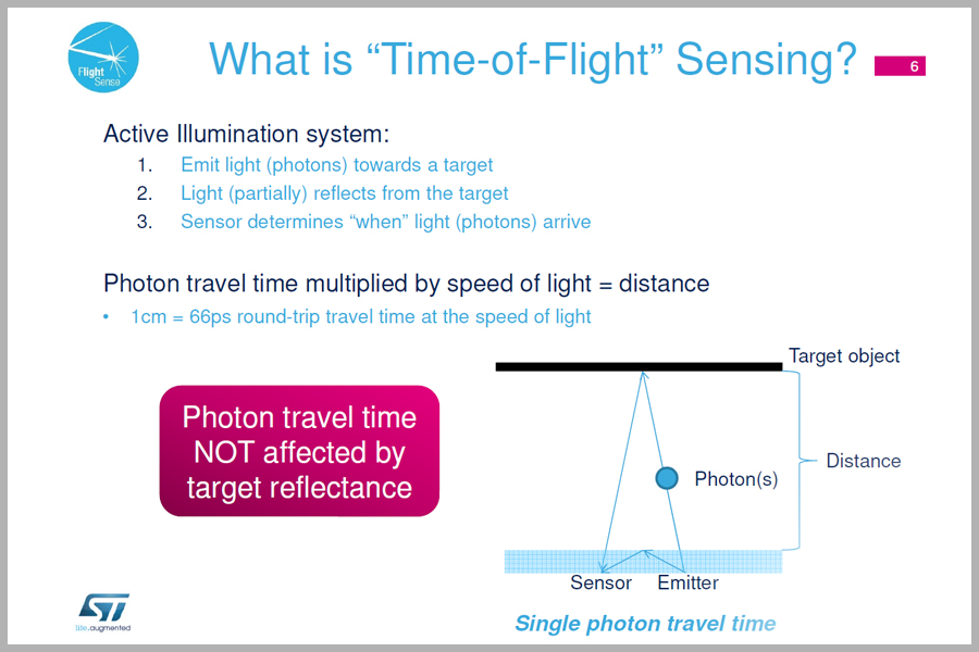 What is Time-of-Flight Sensing?
