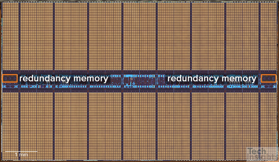 Anti-fuse OTP array blocks (orange-col-sm-12 col-lgored) on Samsung 8 Gb 18 nm DDR4 DRAM die (delayered to Gate-level)