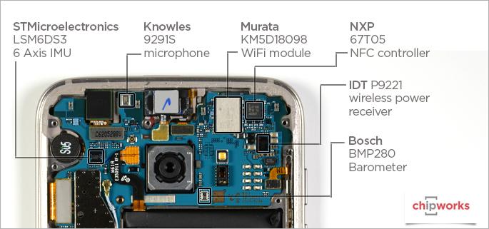 Samsung Galaxy S7 Edge Teardown