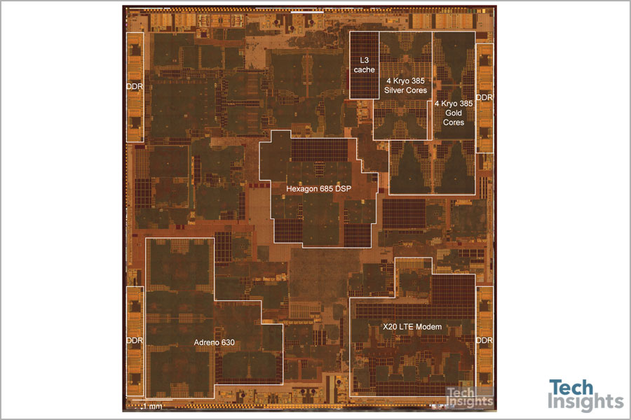 Qualcomm Snapdragon 845 Annotated Die Map