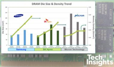 Samsung 18 nm DRAM cell integration: QPT and higher uniformed capacitor high-k dielectrics